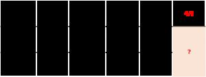 フラット35金利推移(表)
