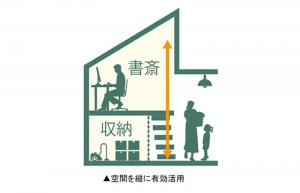 小屋裏空間を縦に有効活用(図解)