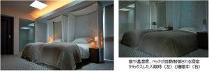 自動制御される寝室